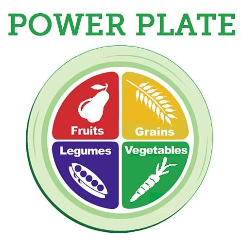 How to make vegan weight loss plan?